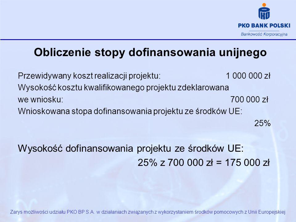 Obliczenie stopy dofinansowania unijnego Przewidywany koszt realizacji projektu: 1 000 000 zł Wysokość kosztu kwalifikowanego projektu zdeklarowana we wniosku: 700 000 zł Wnioskowana stopa dofinansowania projektu ze środków UE: 25% Wysokość dofinansowania projektu ze środków UE: 25% z 700 000 zł = 175 000 zł Zarys możliwości udziału PKO BP S.A.