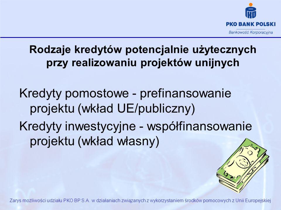 Rodzaje kredytów potencjalnie użytecznych przy realizowaniu projektów unijnych Kredyty pomostowe - prefinansowanie projektu (wkład UE/publiczny) Kredyty inwestycyjne - współfinansowanie projektu (wkład własny) Zarys możliwości udziału PKO BP S.A.