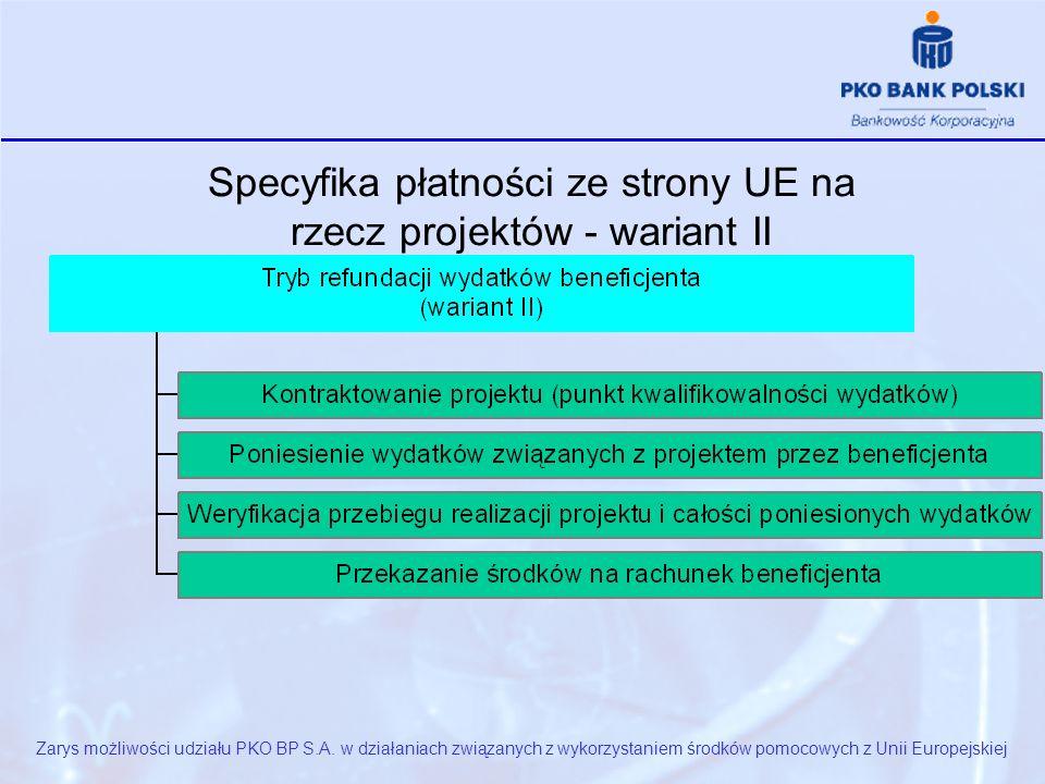 Specyfika płatności ze strony UE na rzecz projektów - wariant II Zarys możliwości udziału PKO BP S.A.