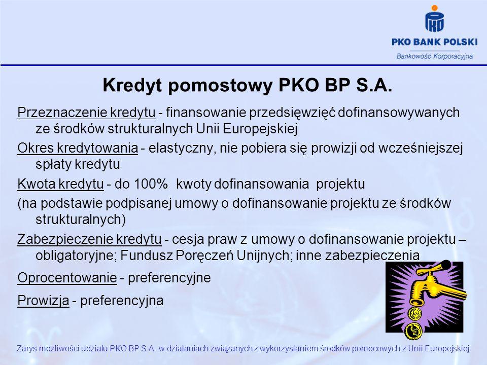 Kredyt pomostowy PKO BP S.A.