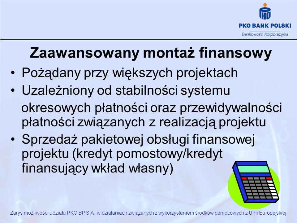 Zaawansowany montaż finansowy Pożądany przy większych projektach Uzależniony od stabilności systemu okresowych płatności oraz przewidywalności płatności związanych z realizacją projektu Sprzedaż pakietowej obsługi finansowej projektu (kredyt pomostowy/kredyt finansujący wkład własny) Zarys możliwości udziału PKO BP S.A.