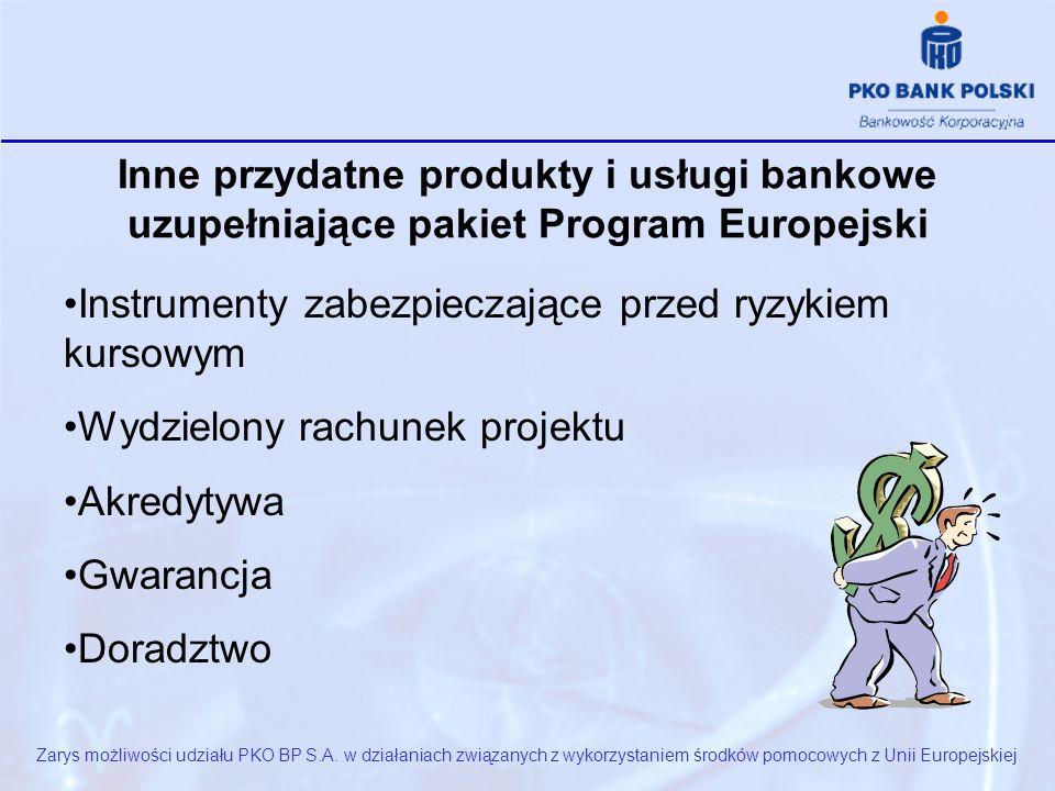 Inne przydatne produkty i usługi bankowe uzupełniające pakiet Program Europejski Zarys możliwości udziału PKO BP S.A.