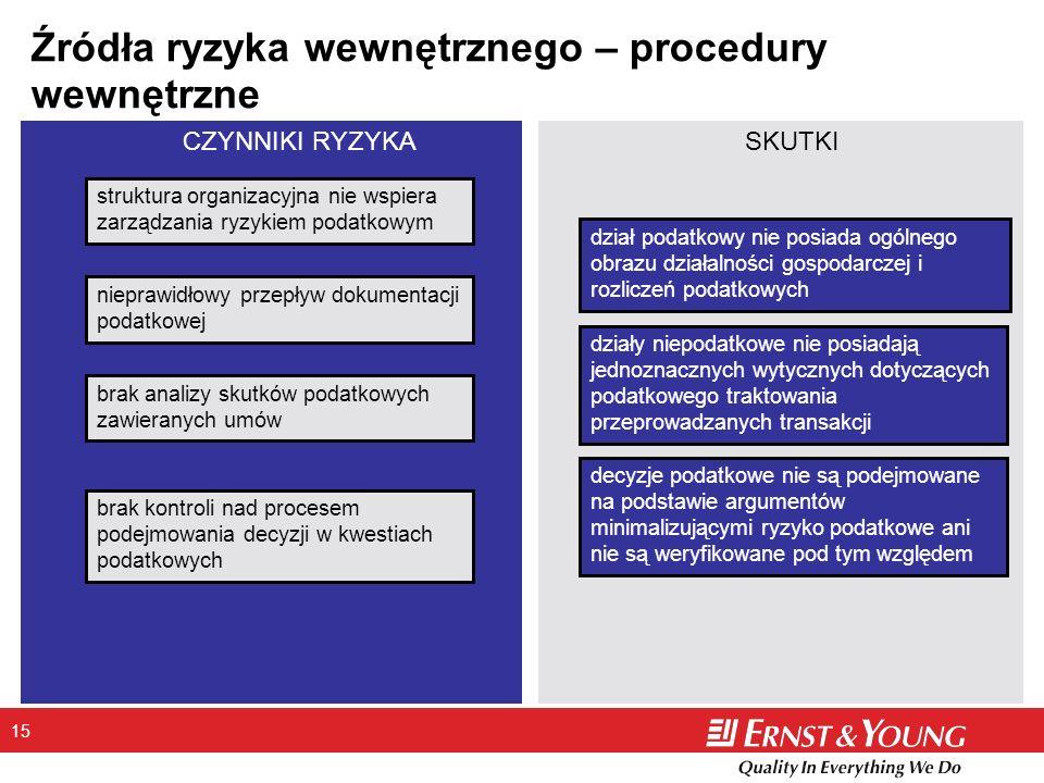 15 brak analizy skutków podatkowych zawieranych umów brak kontroli nad procesem podejmowania decyzji w kwestiach podatkowych struktura organizacyjna n