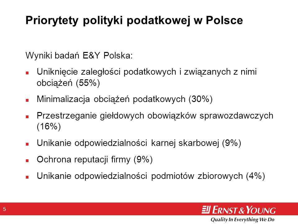 5 Priorytety polityki podatkowej w Polsce Wyniki badań E&Y Polska: n Uniknięcie zaległości podatkowych i związanych z nimi obciążeń (55%) n Minimaliza
