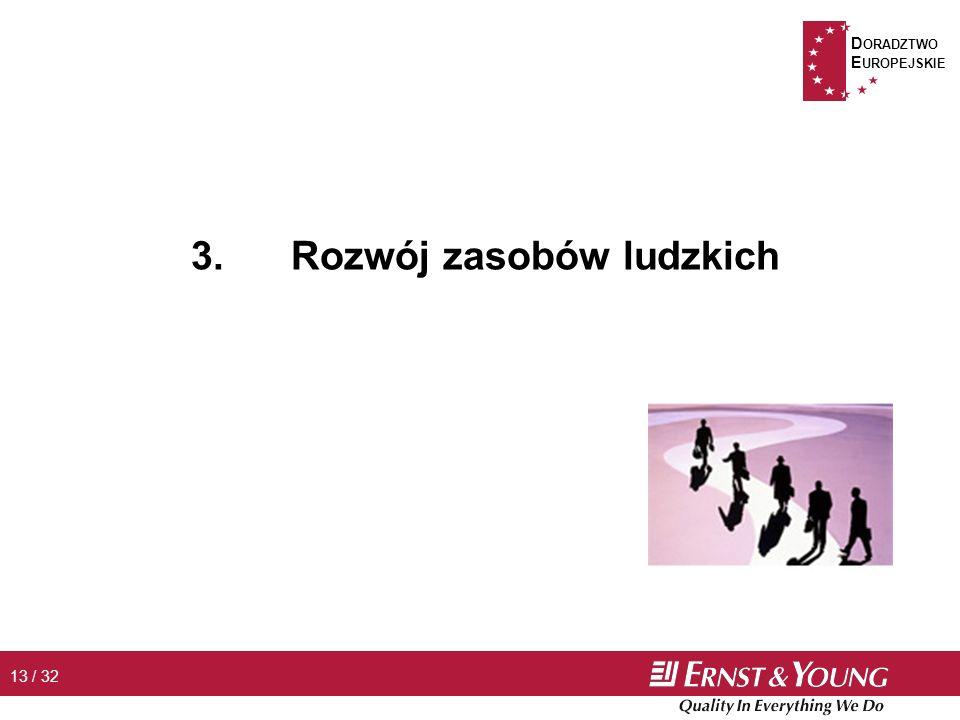 D ORADZTWO E UROPEJSKIE 13 / 32 3. Rozwój zasobów ludzkich
