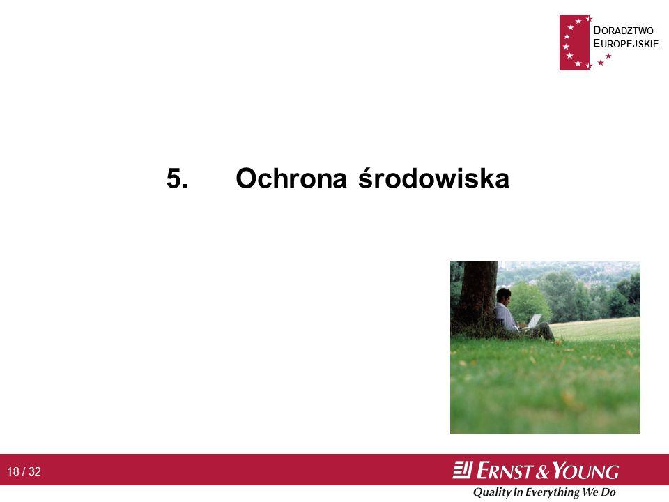 D ORADZTWO E UROPEJSKIE 18 / 32 5. Ochrona środowiska