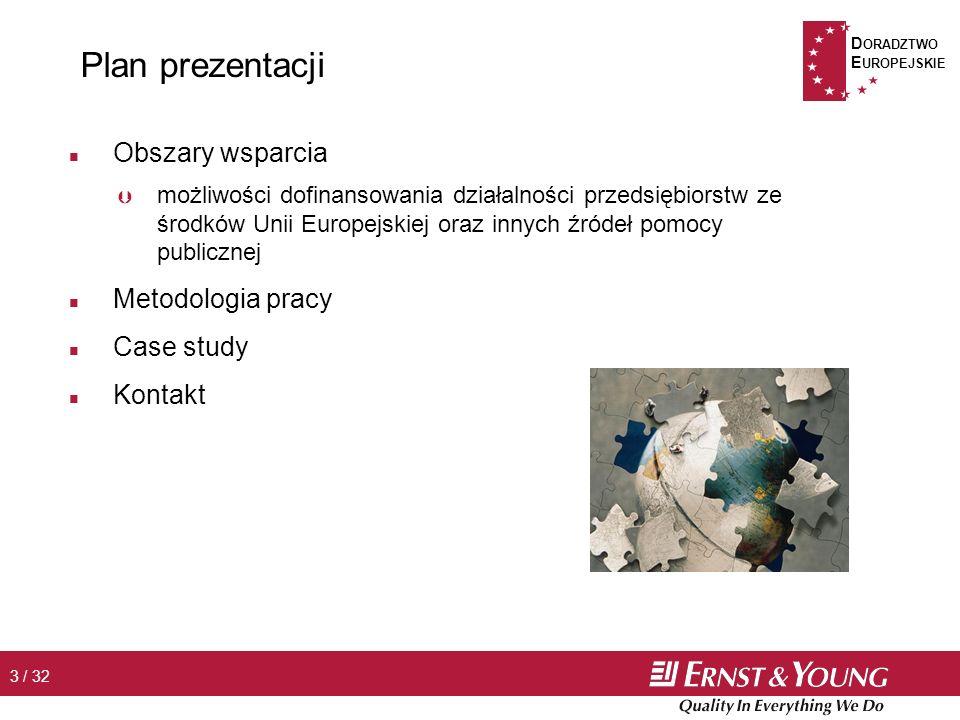 D ORADZTWO E UROPEJSKIE 4 / 32 Obszary wsparcia - możliwości dofinansowania działalności przedsiębiorstw