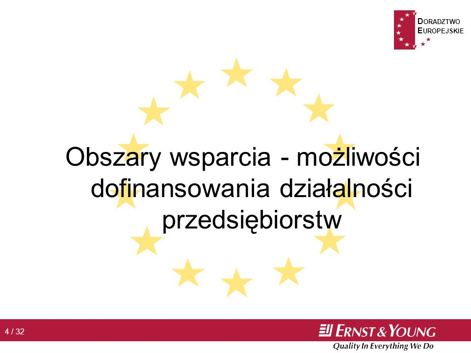 D ORADZTWO E UROPEJSKIE 25 / 32 Case study - Thule Sp.