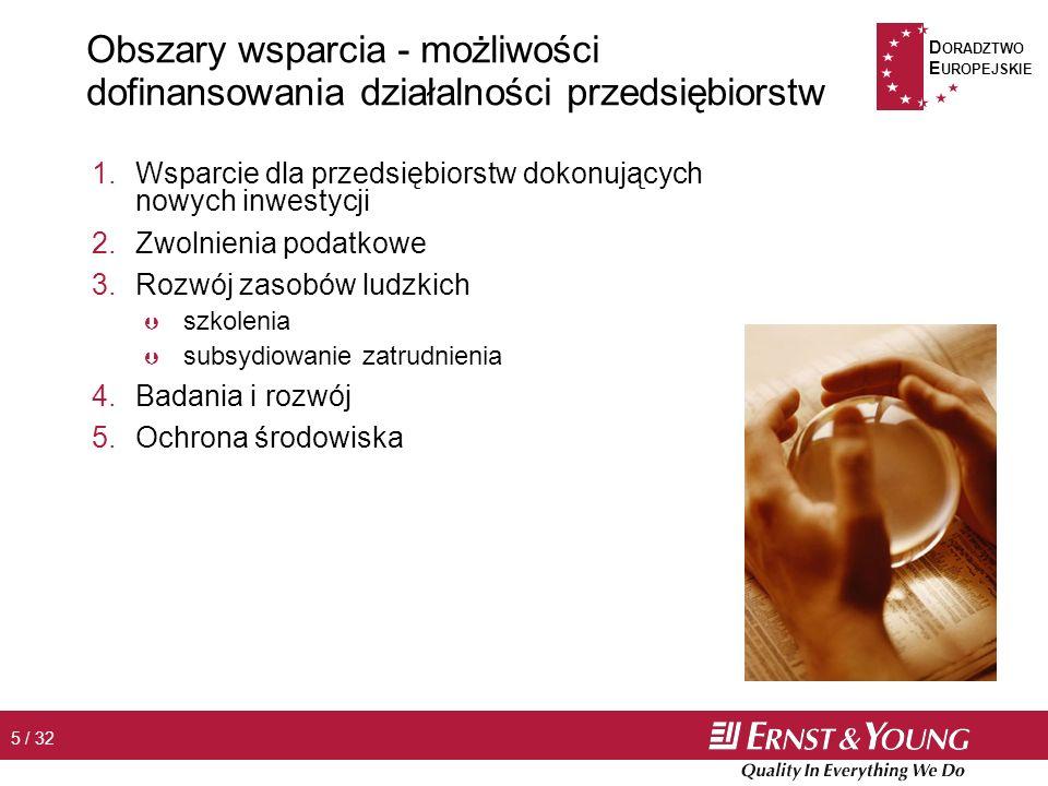 D ORADZTWO E UROPEJSKIE 16 / 32 4. Badania i rozwój