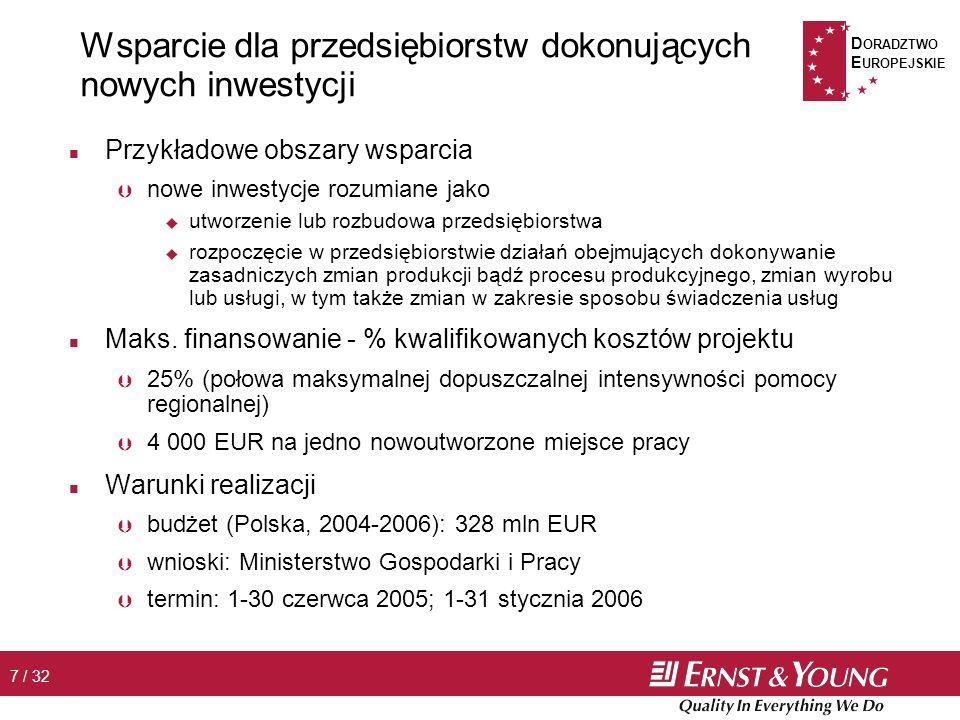 D ORADZTWO E UROPEJSKIE 8 / 32 Wsparcie dla przedsiębiorstw dokonujących nowych inwestycji – mapa pomocy regionalnej Maksymalna wielkość pomocy Lokalizacja 30%Warszawa Poznań 40% Kraków Wrocław Gdańsk Gdynia Sopot 50%Pozostałe