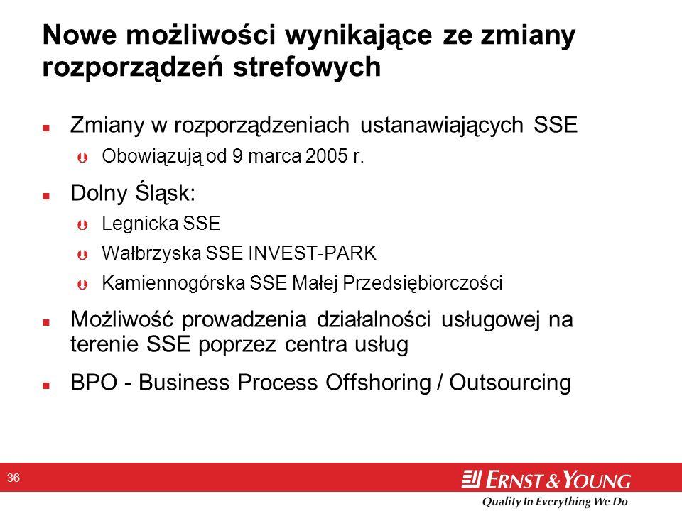 36 n Zmiany w rozporządzeniach ustanawiających SSE Þ Obowiązują od 9 marca 2005 r. n Dolny Śląsk: Þ Legnicka SSE Þ Wałbrzyska SSE INVEST-PARK Þ Kamien