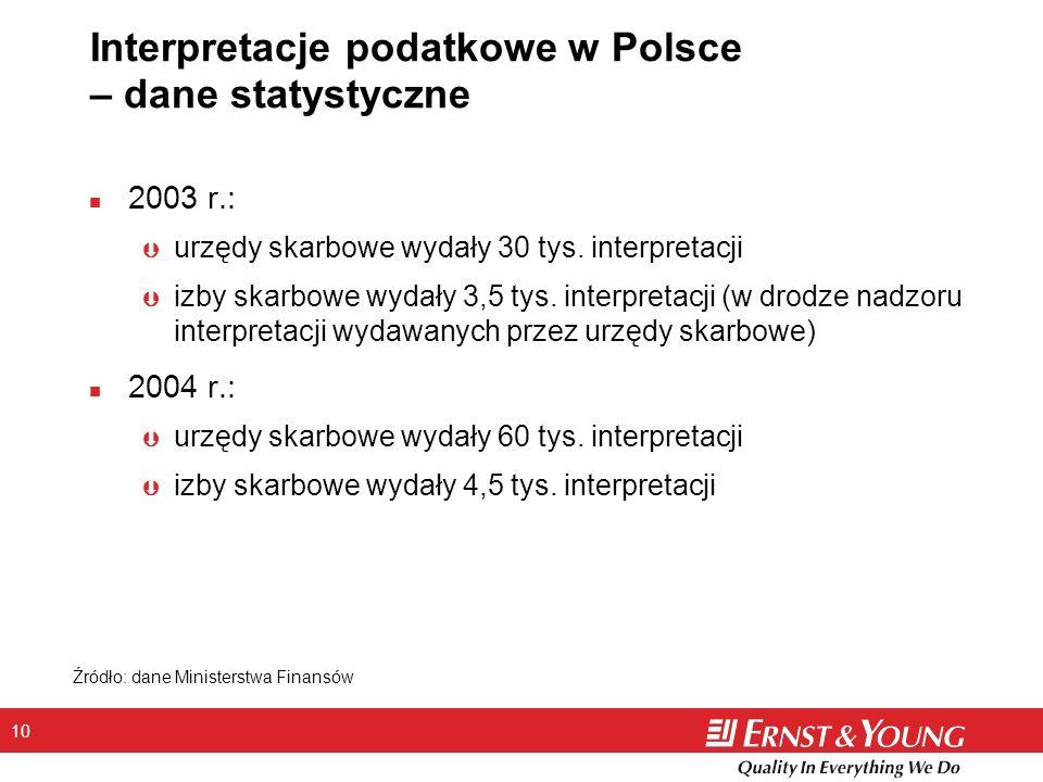10 Interpretacje podatkowe w Polsce – dane statystyczne n 2003 r.: Þ urzędy skarbowe wydały 30 tys.