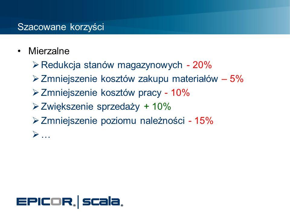 Szacowane korzyści Mierzalne Redukcja stanów magazynowych - 20% Zmniejszenie kosztów zakupu materiałów – 5% Zmniejszenie kosztów pracy - 10% Zwiększen