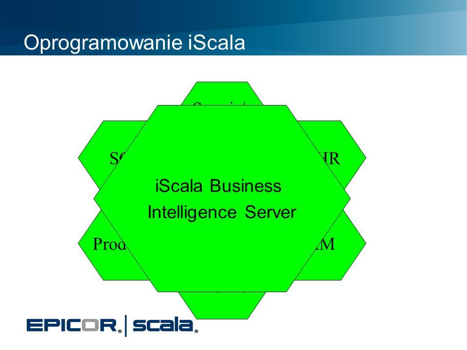 Oprogramowanie iScala Finanse/ Aktywa SCM Produkcja Projekty Serwis/ Kontrakty CRM PA/HR iScala Business Intelligence Server