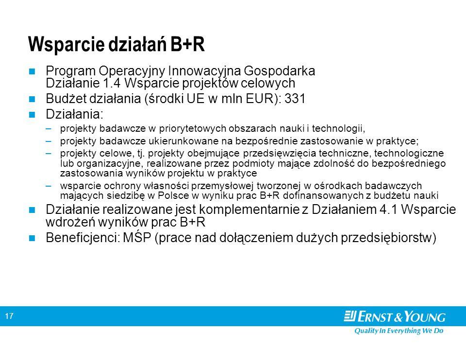 17 Wsparcie działań B+R Program Operacyjny Innowacyjna Gospodarka Działanie 1.4 Wsparcie projektów celowych Budżet działania (środki UE w mln EUR): 331 Działania: –projekty badawcze w priorytetowych obszarach nauki i technologii, –projekty badawcze ukierunkowane na bezpośrednie zastosowanie w praktyce; –projekty celowe, tj.