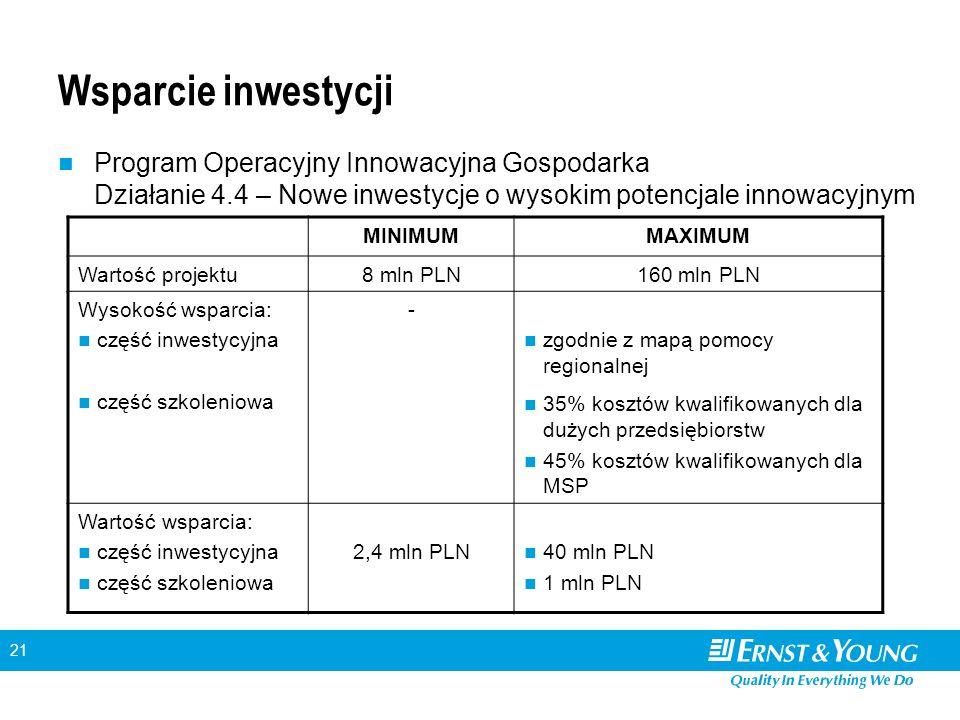 21 Wsparcie inwestycji Program Operacyjny Innowacyjna Gospodarka Działanie 4.4 – Nowe inwestycje o wysokim potencjale innowacyjnym MINIMUMMAXIMUM Wartość projektu8 mln PLN160 mln PLN Wysokość wsparcia: część inwestycyjna część szkoleniowa - zgodnie z mapą pomocy regionalnej 35% kosztów kwalifikowanych dla dużych przedsiębiorstw 45% kosztów kwalifikowanych dla MSP Wartość wsparcia: część inwestycyjna część szkoleniowa 2,4 mln PLN 40 mln PLN 1 mln PLN