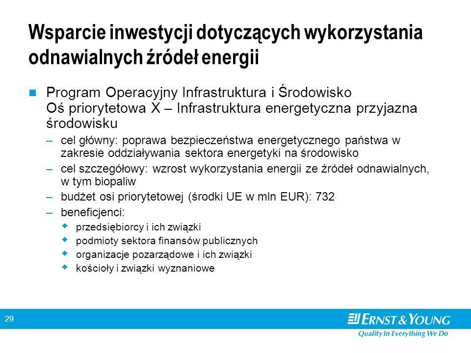 29 Wsparcie inwestycji dotyczących wykorzystania odnawialnych źródeł energii Program Operacyjny Infrastruktura i Środowisko Oś priorytetowa X – Infrastruktura energetyczna przyjazna środowisku –cel główny: poprawa bezpieczeństwa energetycznego państwa w zakresie oddziaływania sektora energetyki na środowisko –cel szczegółowy: wzrost wykorzystania energii ze źródeł odnawialnych, w tym biopaliw –budżet osi priorytetowej (środki UE w mln EUR): 732 –beneficjenci: przedsiębiorcy i ich związki podmioty sektora finansów publicznych organizacje pozarządowe i ich związki kościoły i związki wyznaniowe