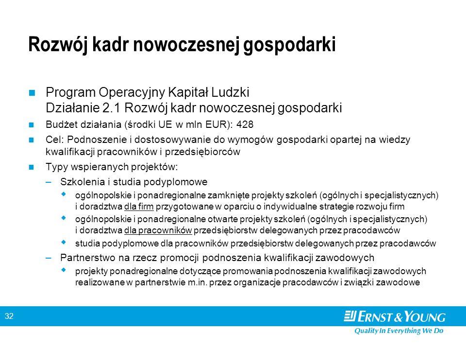 32 Rozwój kadr nowoczesnej gospodarki Program Operacyjny Kapitał Ludzki Działanie 2.1 Rozwój kadr nowoczesnej gospodarki Budżet działania (środki UE w mln EUR): 428 Cel: Podnoszenie i dostosowywanie do wymogów gospodarki opartej na wiedzy kwalifikacji pracowników i przedsiębiorców Typy wspieranych projektów: –Szkolenia i studia podyplomowe ogólnopolskie i ponadregionalne zamknięte projekty szkoleń (ogólnych i specjalistycznych) i doradztwa dla firm przygotowane w oparciu o indywidualne strategie rozwoju firm ogólnopolskie i ponadregionalne otwarte projekty szkoleń (ogólnych i specjalistycznych) i doradztwa dla pracowników przedsiębiorstw delegowanych przez pracodawców studia podyplomowe dla pracowników przedsiębiorstw delegowanych przez pracodawców –Partnerstwo na rzecz promocji podnoszenia kwalifikacji zawodowych projekty ponadregionalne dotyczące promowania podnoszenia kwalifikacji zawodowych realizowane w partnerstwie m.in.