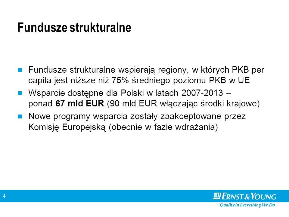 4 Fundusze strukturalne Fundusze strukturalne wspierają regiony, w których PKB per capita jest niższe niż 75% średniego poziomu PKB w UE Wsparcie dostępne dla Polski w latach 2007-2013 – ponad 67 mld EUR (90 mld EUR włączając środki krajowe) Nowe programy wsparcia zostały zaakceptowane przez Komisję Europejską (obecnie w fazie wdrażania)