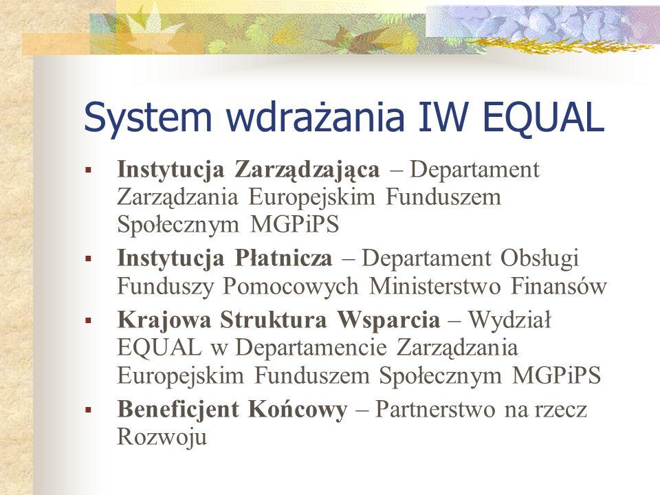 System wdrażania IW EQUAL Instytucja Zarządzająca – Departament Zarządzania Europejskim Funduszem Społecznym MGPiPS Instytucja Płatnicza – Departament Obsługi Funduszy Pomocowych Ministerstwo Finansów Krajowa Struktura Wsparcia – Wydział EQUAL w Departamencie Zarządzania Europejskim Funduszem Społecznym MGPiPS Beneficjent Końcowy – Partnerstwo na rzecz Rozwoju