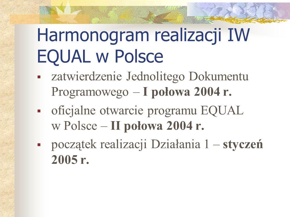 Harmonogram realizacji IW EQUAL w Polsce zatwierdzenie Jednolitego Dokumentu Programowego – I połowa 2004 r.