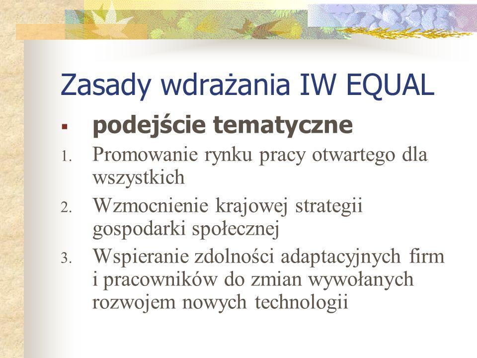Zasady wdrażania IW EQUAL podejście tematyczne 1.