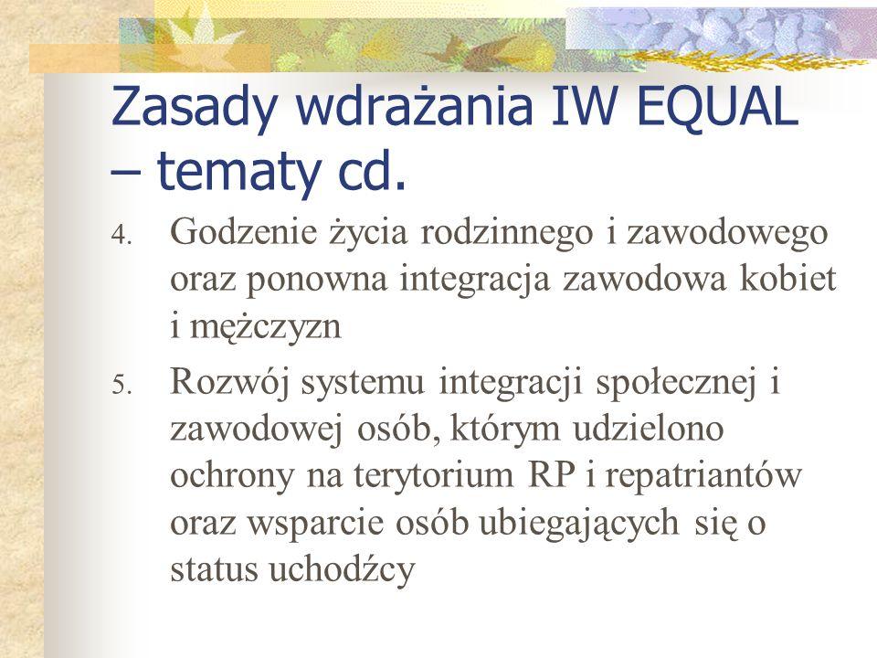 Zasady wdrażania IW EQUAL – tematy cd. 4.