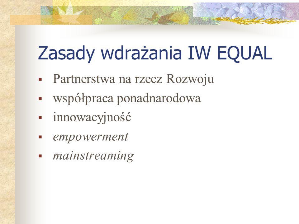 Zasady wdrażania IW EQUAL Partnerstwa na rzecz Rozwoju współpraca ponadnarodowa innowacyjność empowerment mainstreaming