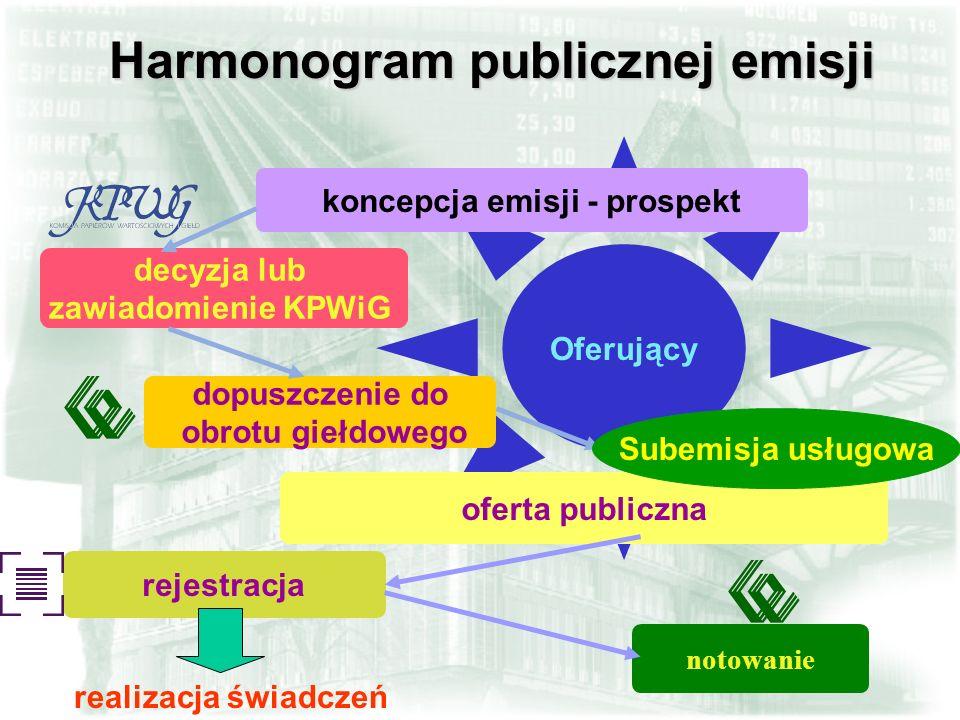 Oferujący koncepcja emisji - prospekt decyzja lub zawiadomienie KPWiG notowanie rejestracja dopuszczenie do obrotu giełdowego oferta publiczna realizacja świadczeń Subemisja usługowa Harmonogram publicznej emisji