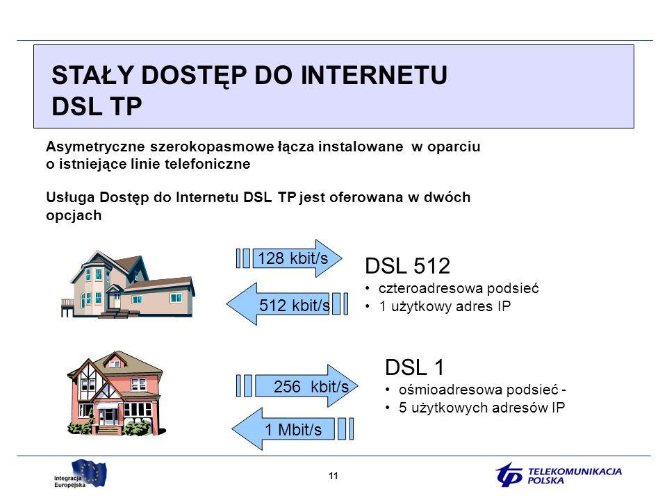 11 STAŁY DOSTĘP DO INTERNETU DSL TP Asymetryczne szerokopasmowe łącza instalowane w oparciu o istniejące linie telefoniczne Usługa Dostęp do Internetu DSL TP jest oferowana w dwóch opcjach DSL 512 czteroadresowa podsieć 1 użytkowy adres IP 128 kbit/s 512 kbit/s 1 Mbit/s 256 kbit/s DSL 1 ośmioadresowa podsieć - 5 użytkowych adresów IP