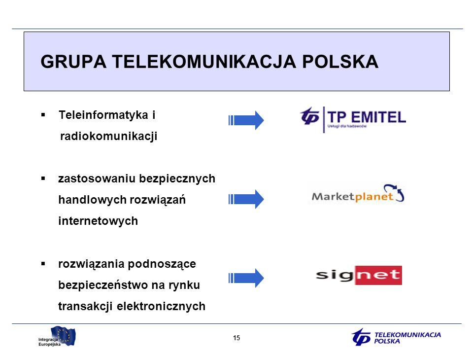 15 GRUPA TELEKOMUNIKACJA POLSKA Teleinformatyka i radiokomunikacji zastosowaniu bezpiecznych handlowych rozwiązań internetowych rozwiązania podnoszące bezpieczeństwo na rynku transakcji elektronicznych