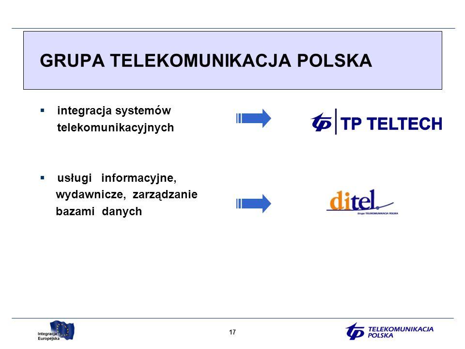 17 GRUPA TELEKOMUNIKACJA POLSKA integracja systemów telekomunikacyjnych usługi informacyjne, wydawnicze, zarządzanie bazami danych