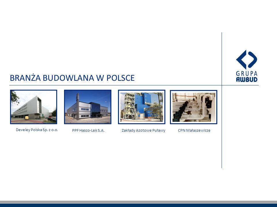 4 SYTUACJA MAKRO OD ROKU 2005 (DANE W %) DYNAMIKA PKB 2005 - 2009 Dynamika miesięczna produkcji budowlano - montażowej w latach 2005-2009