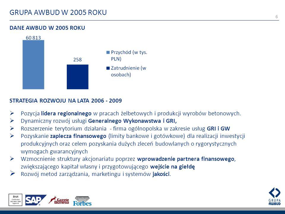 6 GRUPA AWBUD W 2005 ROKU Pozycja lidera regionalnego w pracach żelbetowych i produkcji wyrobów betonowych. Dynamiczny rozwój usługi Generalnego Wykon