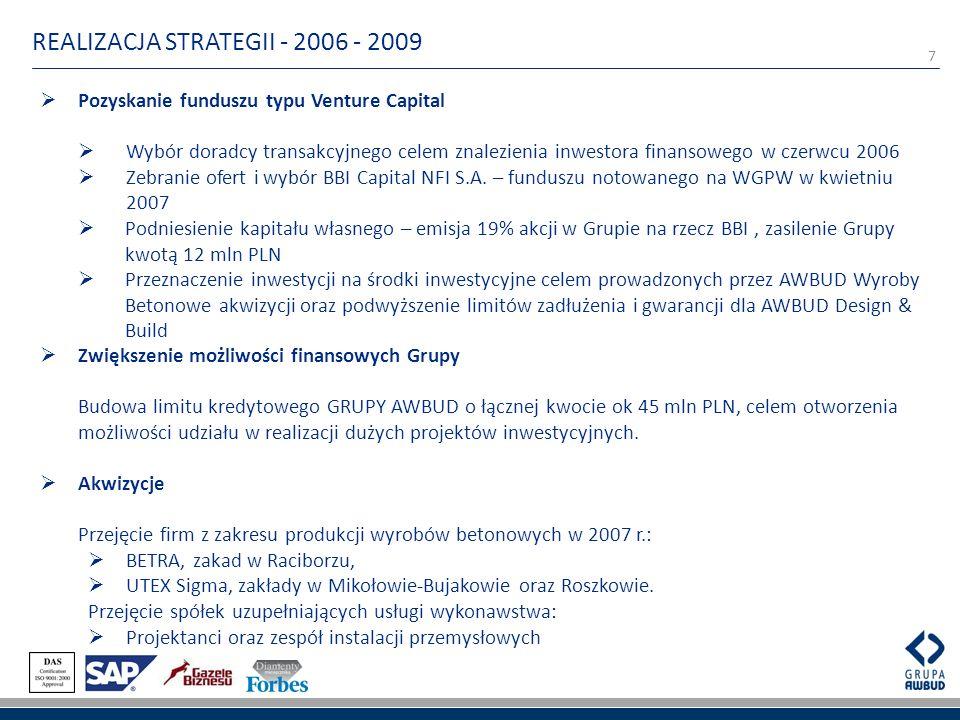 7 REALIZACJA STRATEGII - 2006 - 2009 Pozyskanie funduszu typu Venture Capital Wybór doradcy transakcyjnego celem znalezienia inwestora finansowego w c