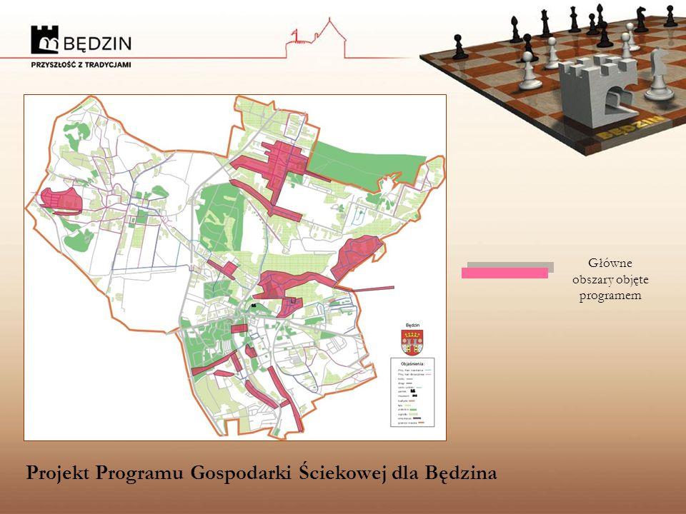 Projekt Programu Gospodarki Ściekowej dla Będzina Główne obszary objęte programem