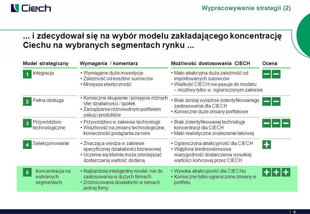 6... i zdecydował się na wybór modelu zakładającego koncentrację Ciechu na wybranych segmentach rynku... Model strategiczny Integracja 1 Pełna obsługa