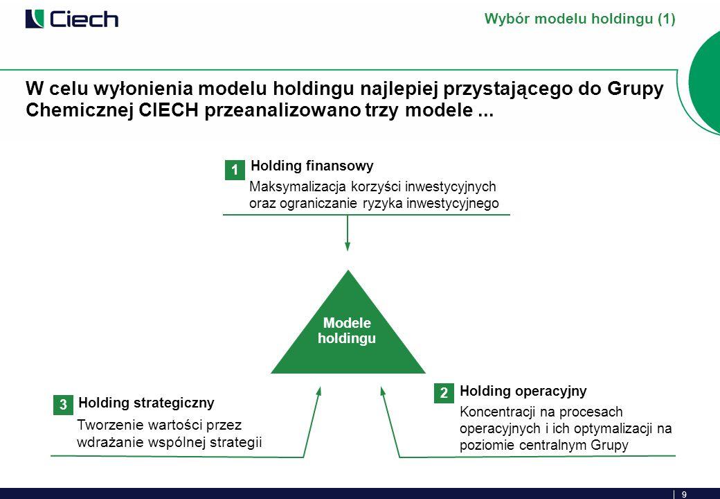 9 W celu wyłonienia modelu holdingu najlepiej przystającego do Grupy Chemicznej CIECH przeanalizowano trzy modele...