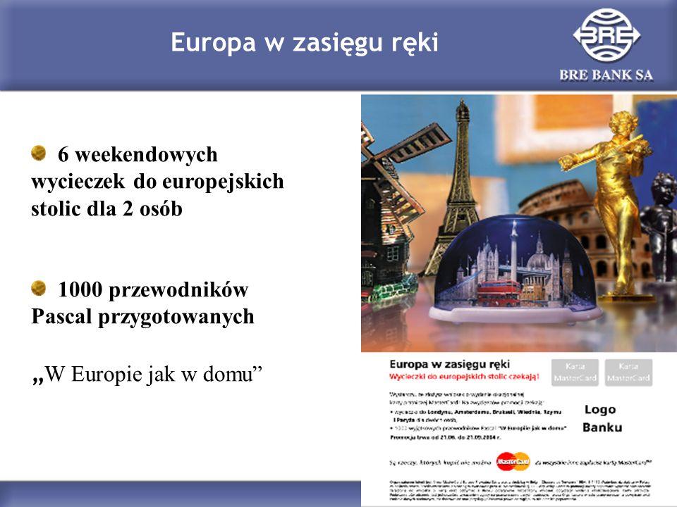 Europa w zasięgu ręki 6 weekendowych wycieczek do europejskich stolic dla 2 osób 1000 przewodników Pascal przygotowanych W Europie jak w domu