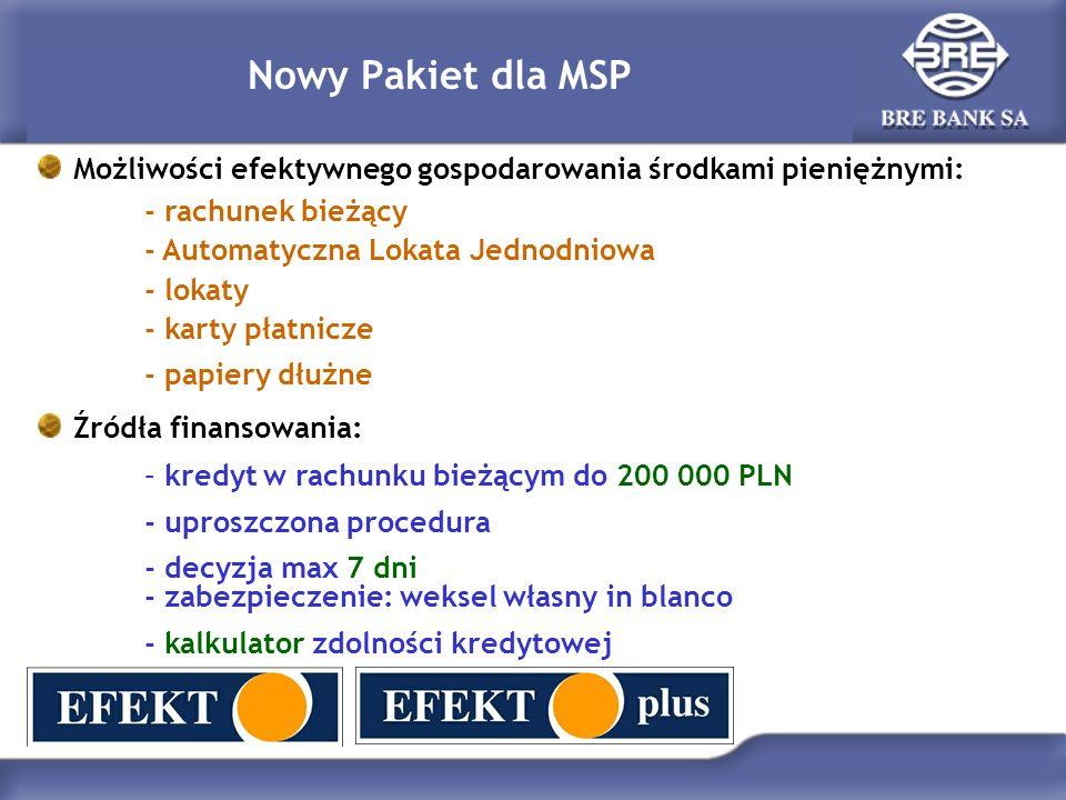 Nowy Pakiet dla MSP Możliwości efektywnego gospodarowania środkami pieniężnymi: - rachunek bieżący - Automatyczna Lokata Jednodniowa - lokaty - karty płatnicze - papiery dłużne Źródła finansowania: – kredyt w rachunku bieżącym do 200 000 PLN - uproszczona procedura - decyzja max 7 dni - zabezpieczenie: weksel własny in blanco - kalkulator zdolności kredytowej