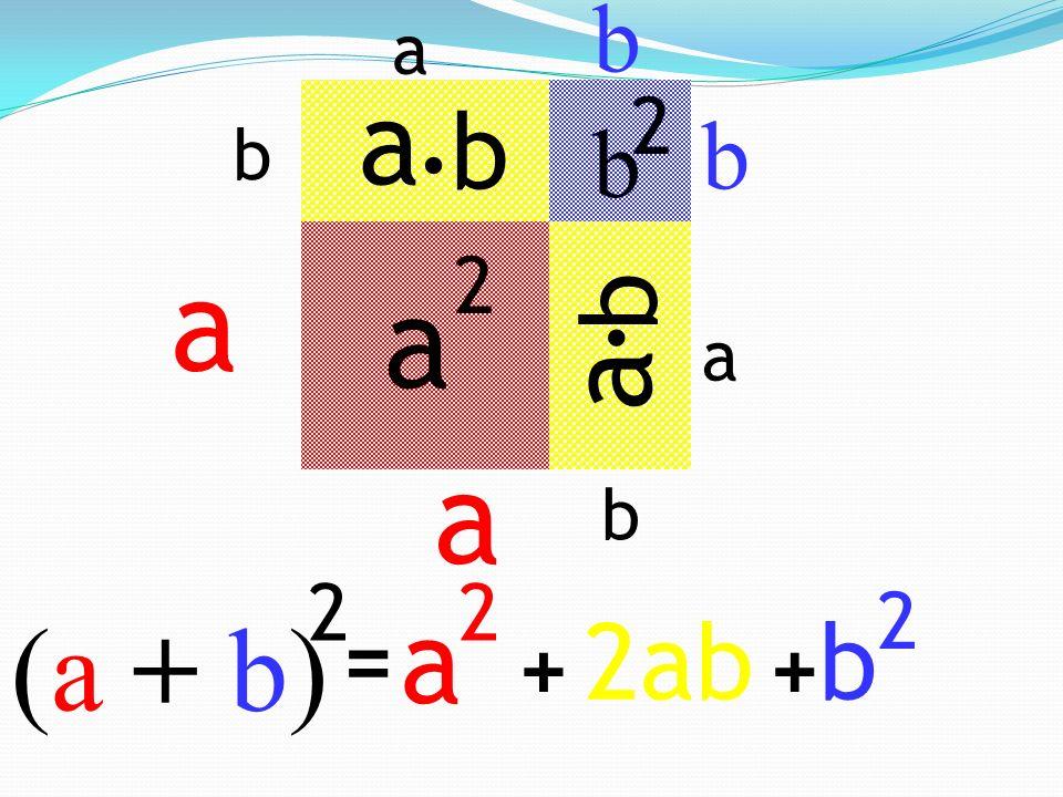 2 a a a 2 b b a b. a b. 2 = b 2 a 2 ++ 2ab b 2 b b a a