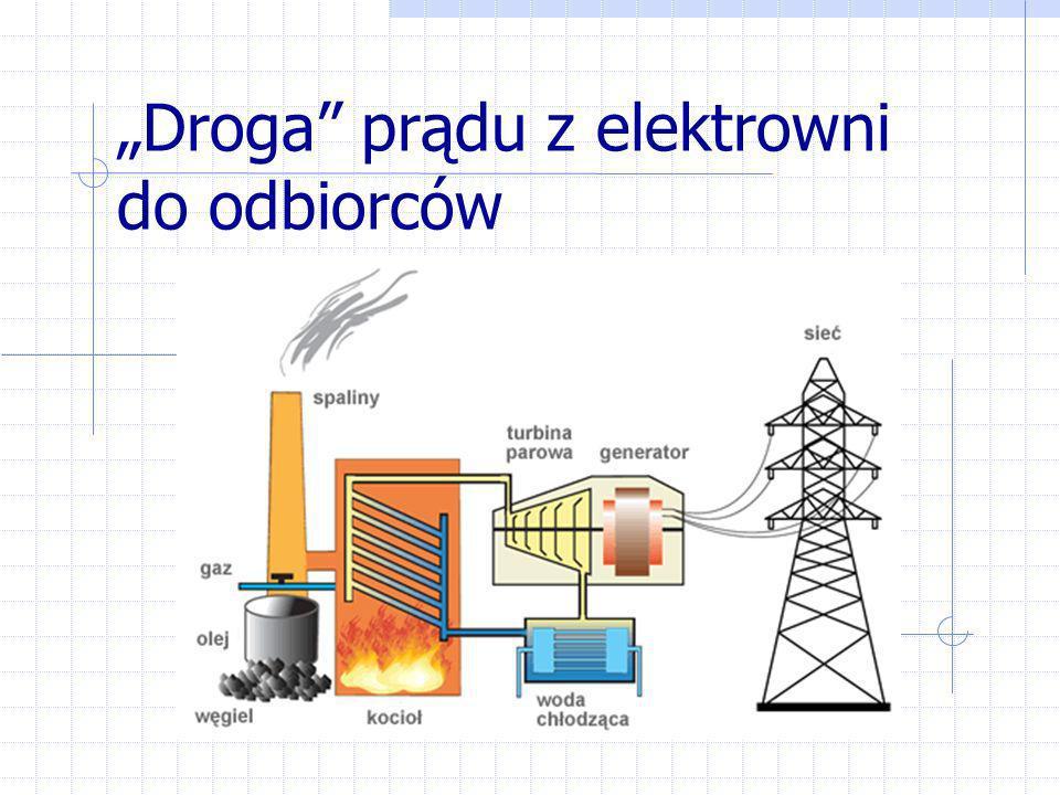 Skąd bierze się prąd ? Prąd elektryczny wytwarzany jest w fabrykach prądu tzw.: elektrowniach. Ze względu na sposób wytwarzania prądu, wyróżniamy elek