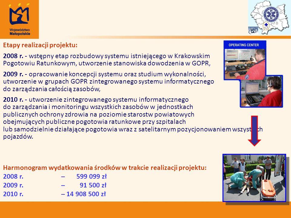 Etapy realizacji projektu: 2008 r.
