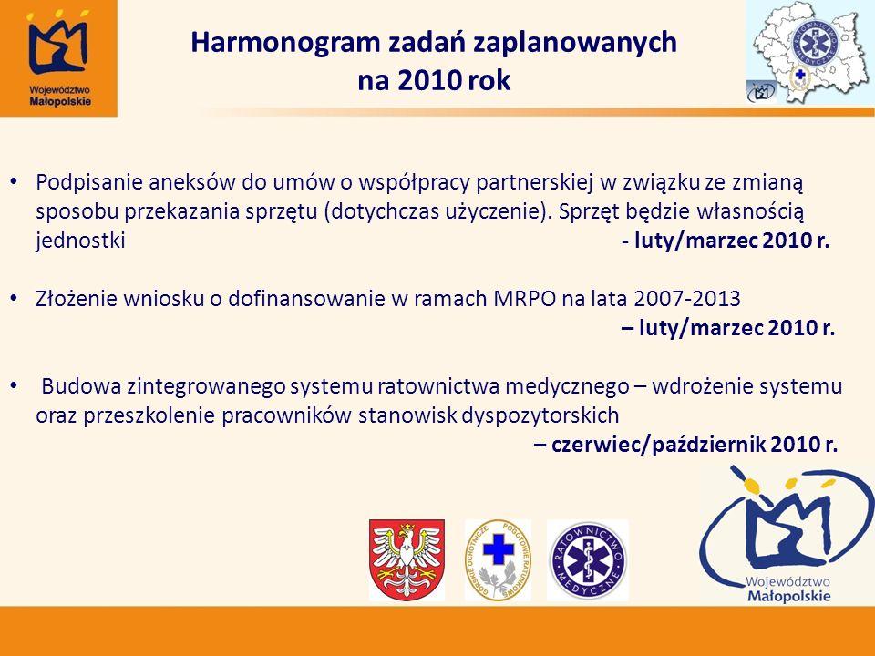 Harmonogram zadań zaplanowanych na 2010 rok Podpisanie aneksów do umów o współpracy partnerskiej w związku ze zmianą sposobu przekazania sprzętu (dotychczas użyczenie).