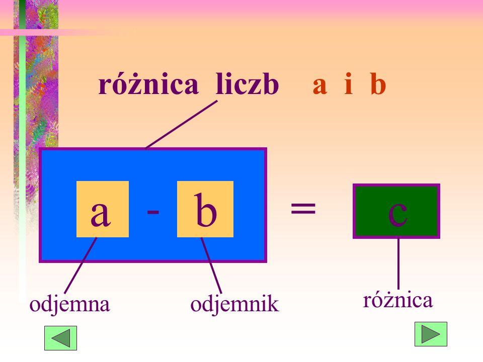 = odjemnaodjemnik różnica różnica liczb a i b abc -