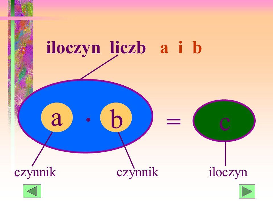 . = czynnik iloczyn iloczyn liczb a i b b a c