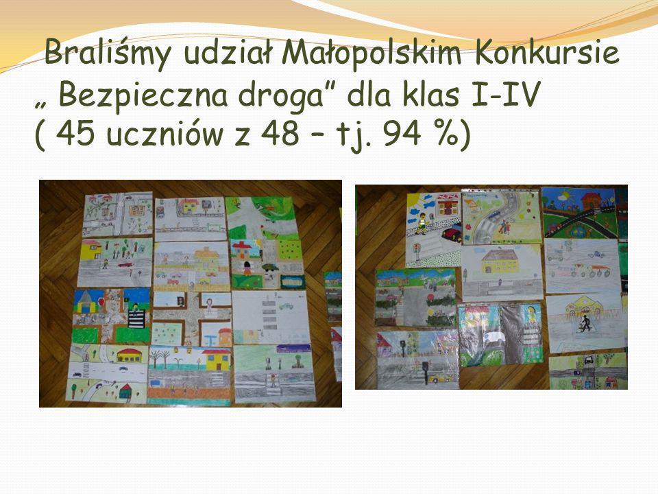 Braliśmy udział Małopolskim Konkursie Bezpieczna droga dla klas I-IV ( 45 uczniów z 48 – tj. 94 %)