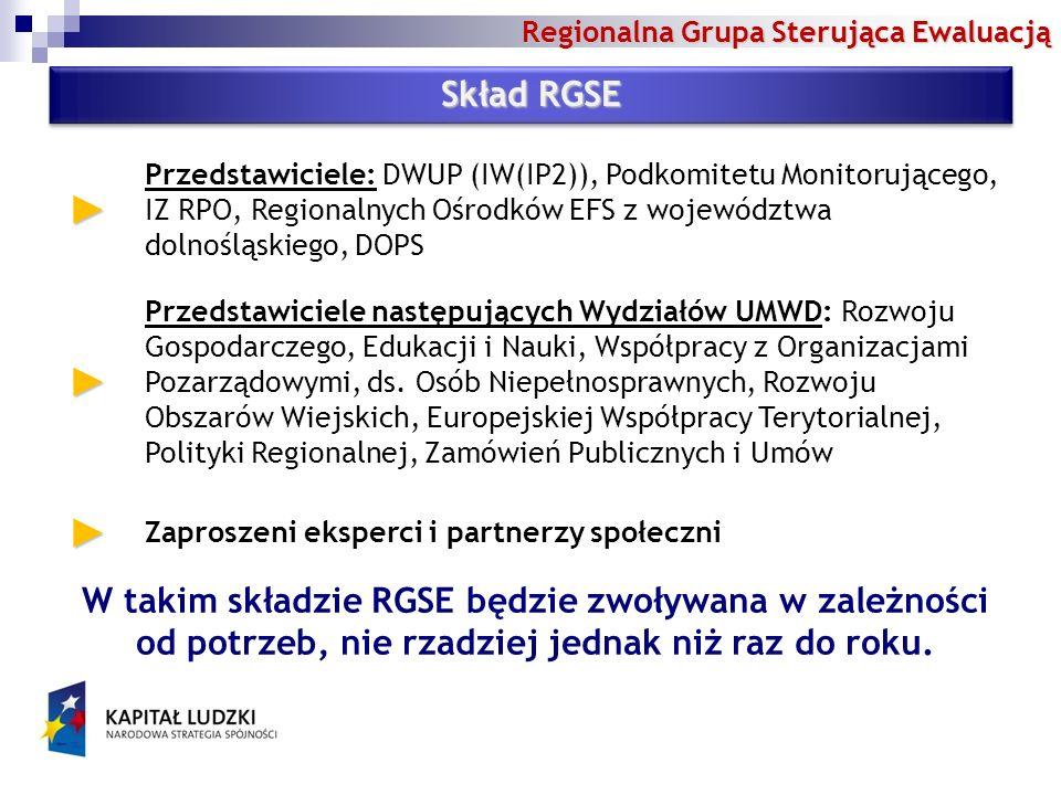 Skład RGSE Regionalna Grupa Sterująca Ewaluacją Przedstawiciele: DWUP (IW(IP2)), Podkomitetu Monitorującego, IZ RPO, Regionalnych Ośrodków EFS z województwa dolnośląskiego, DOPS Przedstawiciele następujących Wydziałów UMWD: Rozwoju Gospodarczego, Edukacji i Nauki, Współpracy z Organizacjami Pozarządowymi, ds.