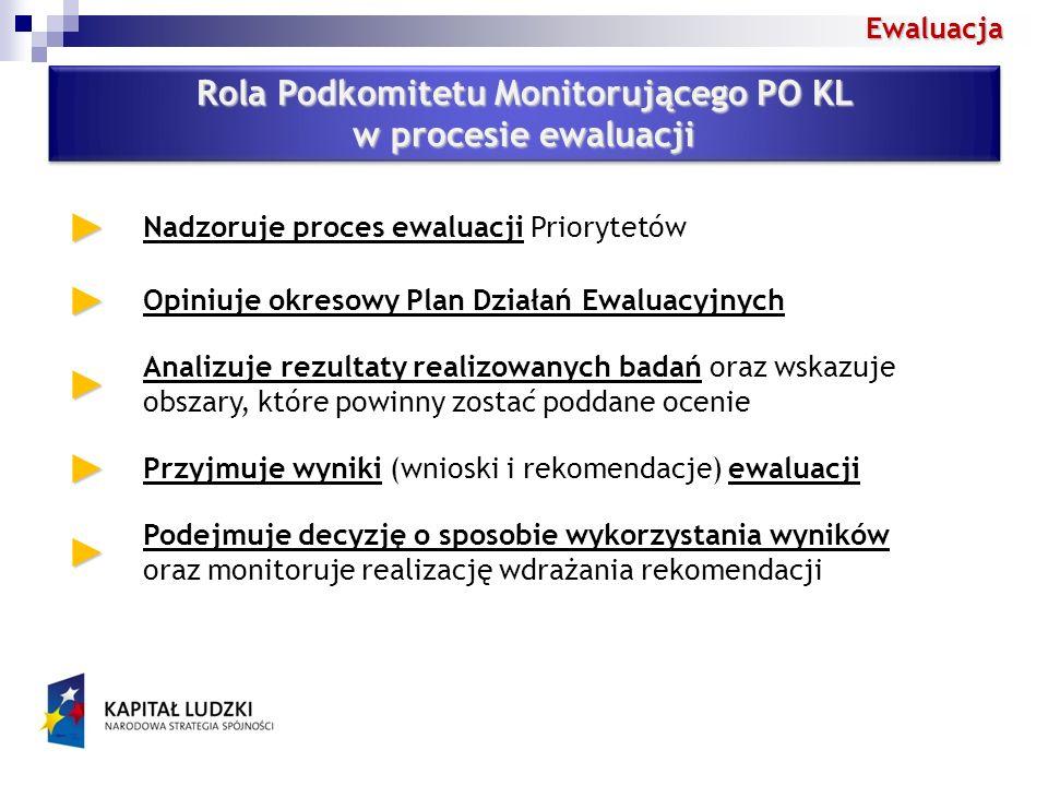 Ewaluacja Rola Podkomitetu Monitorującego PO KL w procesie ewaluacji Rola Podkomitetu Monitorującego PO KL w procesie ewaluacji Nadzoruje proces ewaluacji Priorytetów Opiniuje okresowy Plan Działań Ewaluacyjnych Analizuje rezultaty realizowanych badań oraz wskazuje obszary, które powinny zostać poddane ocenie Przyjmuje wyniki (wnioski i rekomendacje) ewaluacji Podejmuje decyzję o sposobie wykorzystania wyników oraz monitoruje realizację wdrażania rekomendacji