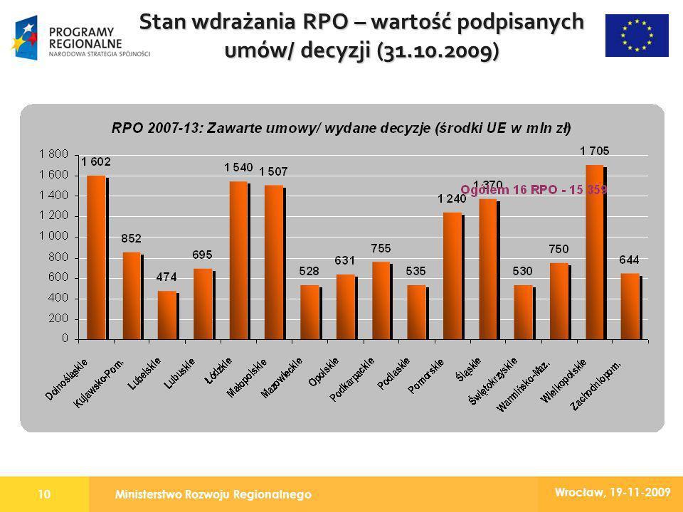 Ministerstwo Rozwoju Regionalnego10 Wrocław, 19-11-2009 Stan wdrażania RPO – wartość podpisanych umów/ decyzji (31.10.2009)